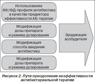 Поликлиника 2 емлина первоуральск регистратура